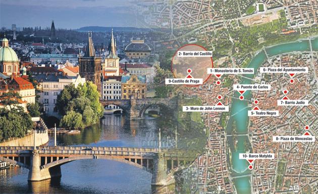 Visitar Praga En 48 Horas Día 1 Kipviajes